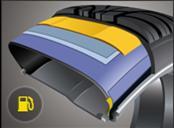Efektyvų degalų naudojimą užtikrinantis dizainas
