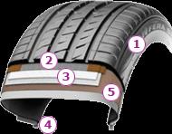 image-tire-structure-nexennferasu1-1.png